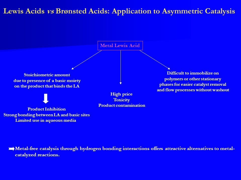 Lewis Acids vs Brønsted Acids: Application to Asymmetric Catalysis