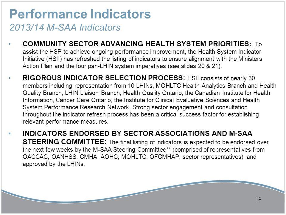 Performance Indicators 2013/14 M-SAA Indicators