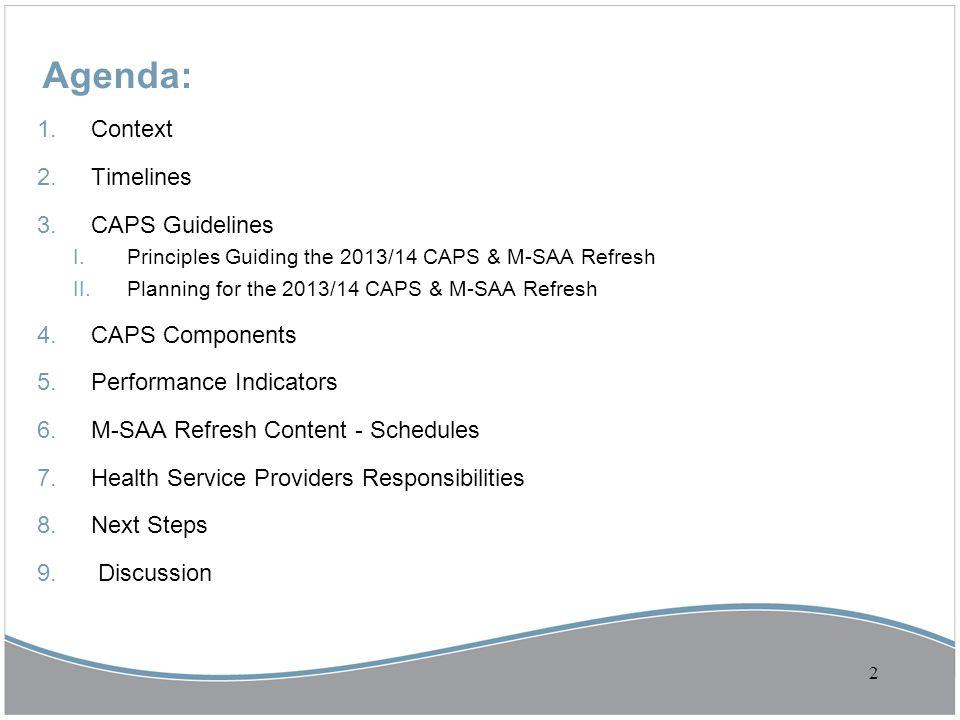 Agenda: Context Timelines CAPS Guidelines CAPS Components