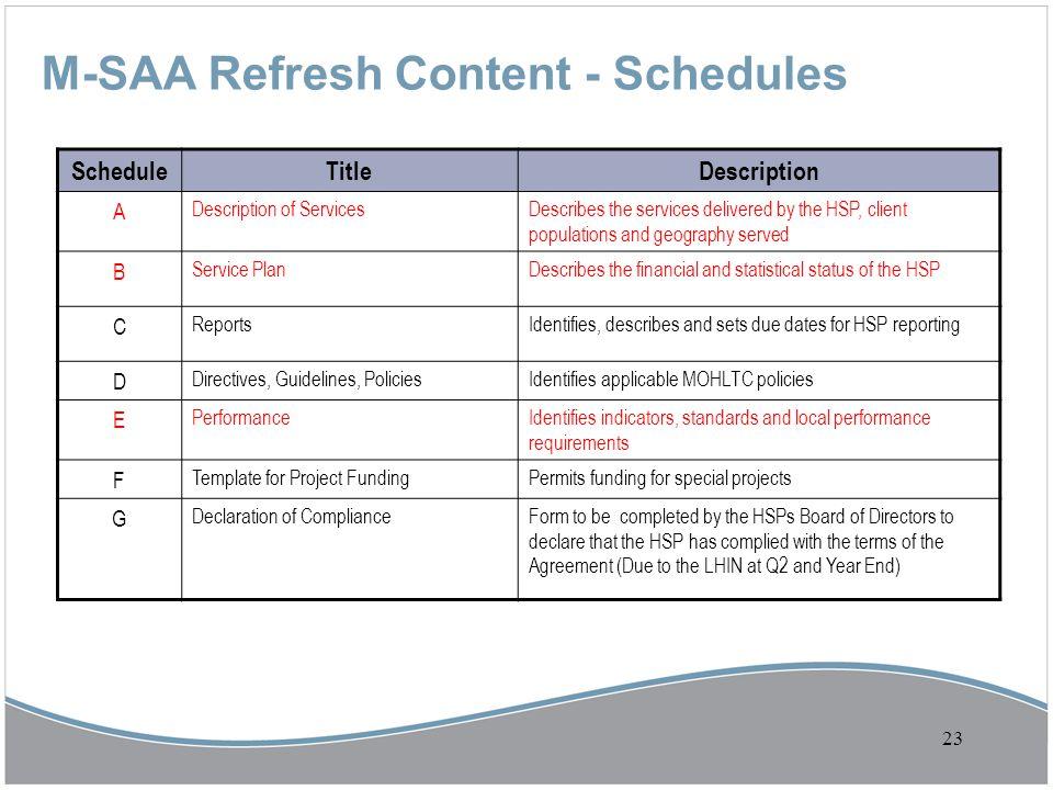M-SAA Refresh Content - Schedules