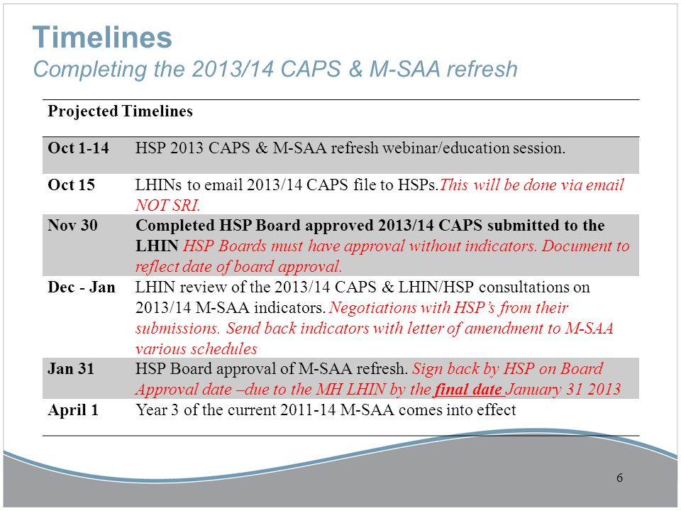 Timelines Completing the 2013/14 CAPS & M-SAA refresh