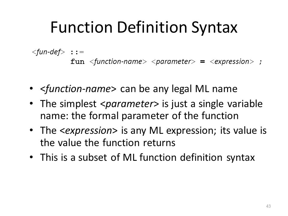 Function Definition Syntax