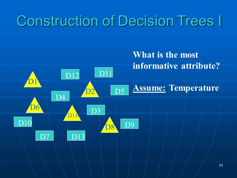 Construction of Decision Trees I