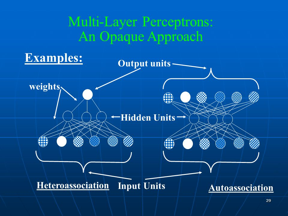 Multi-Layer Perceptrons: