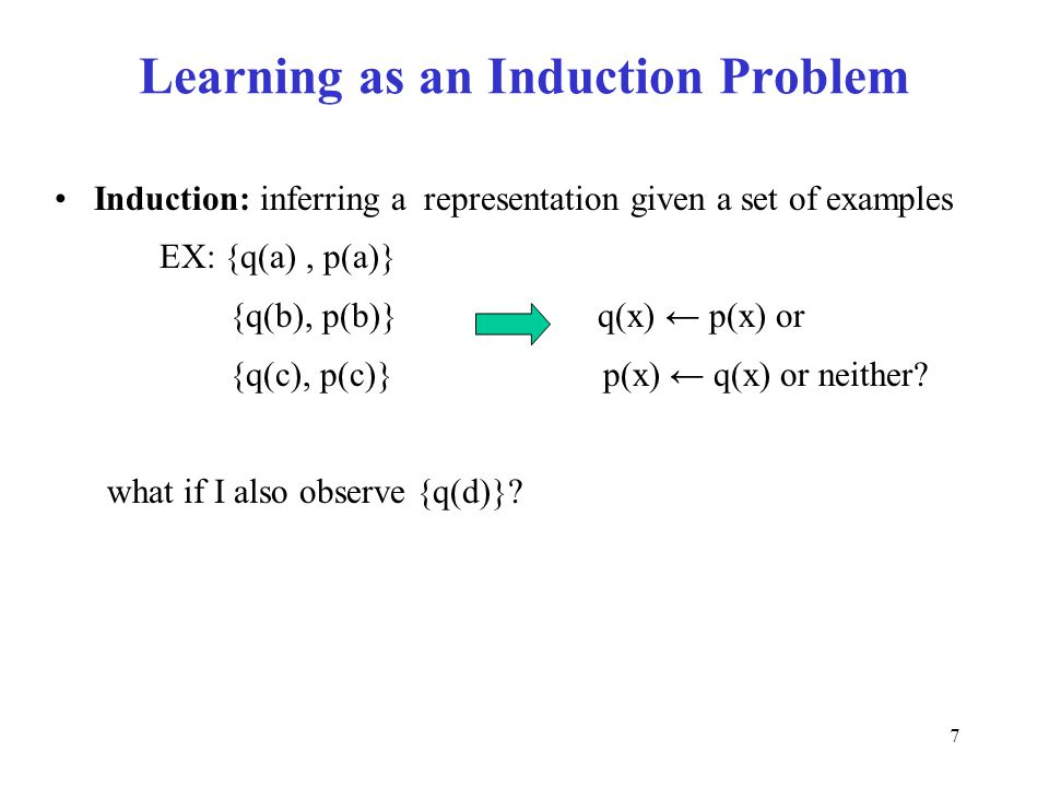 Learning as an Induction Problem