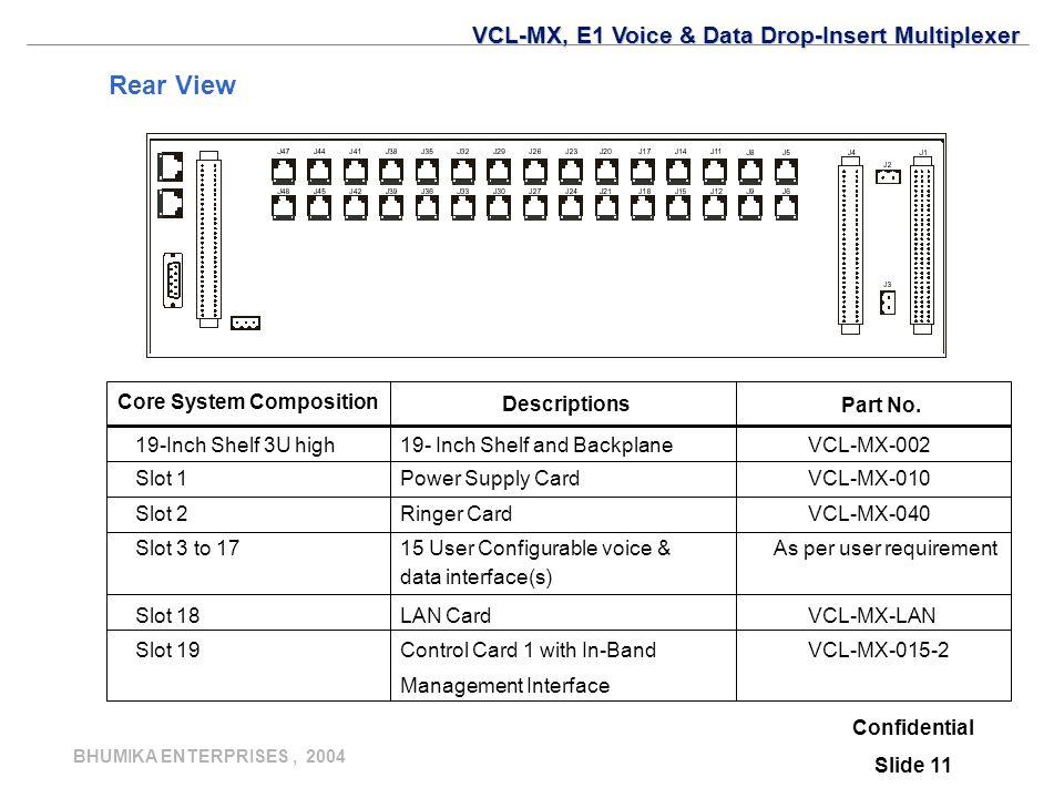 Rear View VCL-MX, E1 Voice & Data Drop-Insert Multiplexer