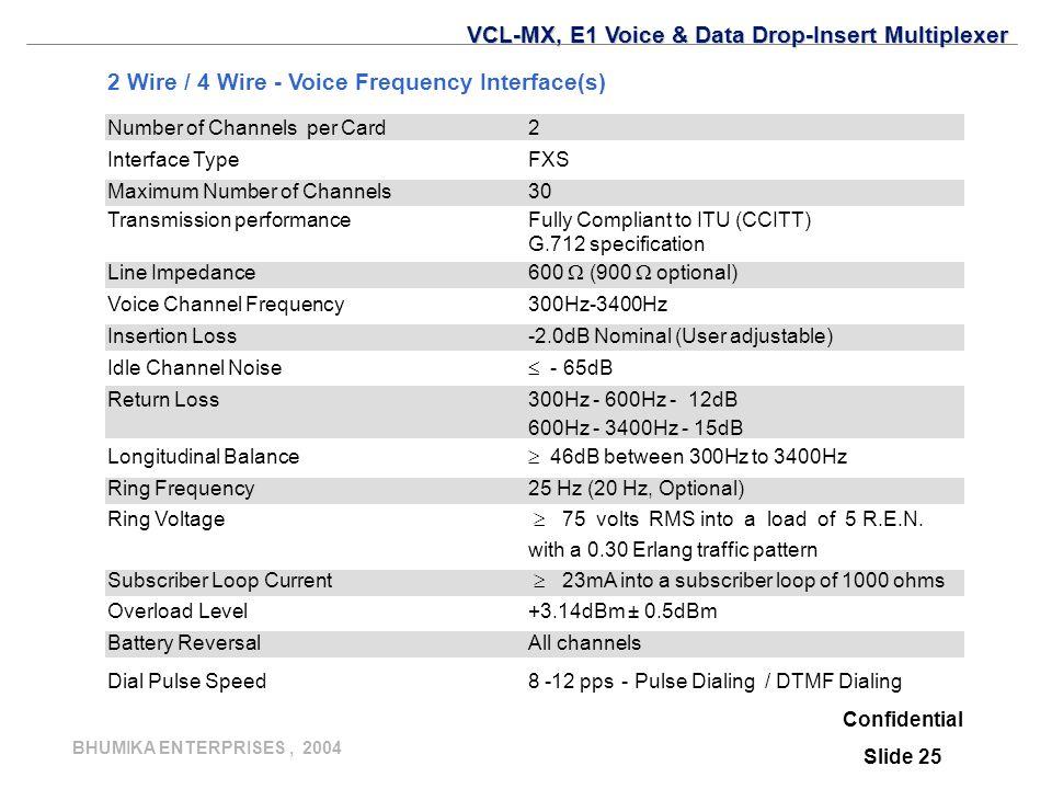 VCL-MX, E1 Voice & Data Drop-Insert Multiplexer