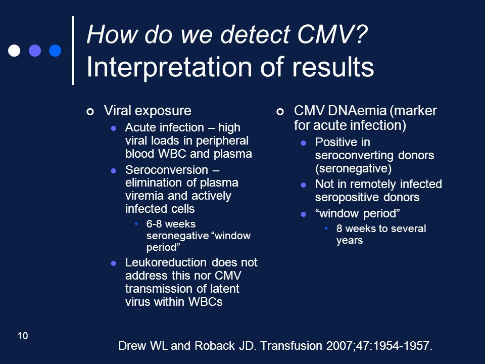 How do we detect CMV Interpretation of results