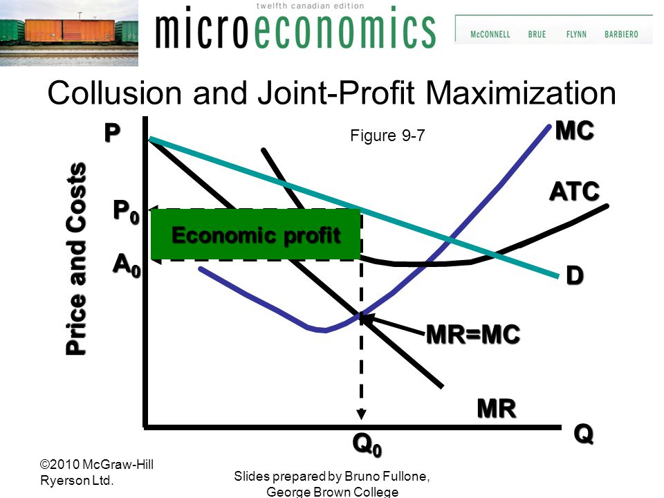 Collusion and Joint-Profit Maximization