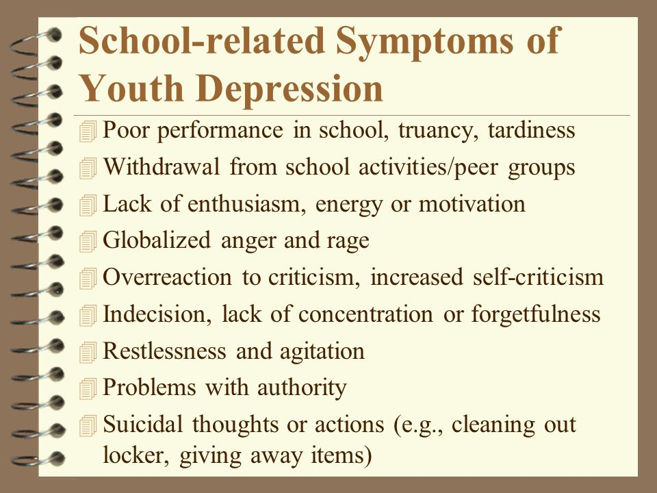 School-related Symptoms of Youth Depression