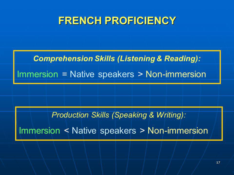 Comprehension Skills (Listening & Reading):