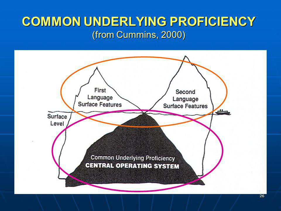 COMMON UNDERLYING PROFICIENCY (from Cummins, 2000)