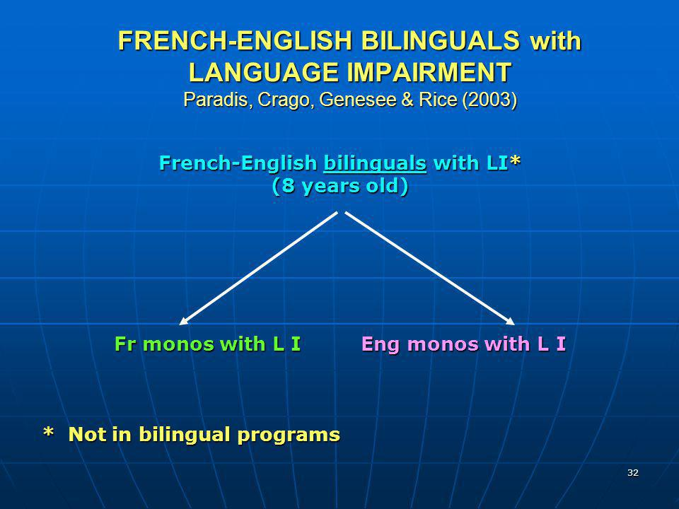 French-English bilinguals with LI*