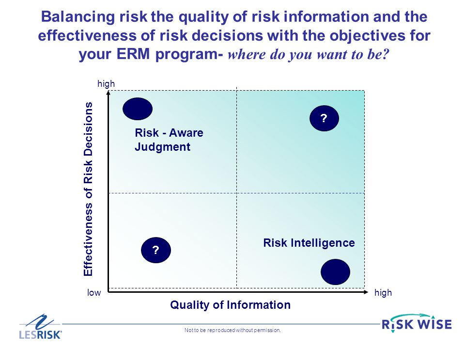 Effectiveness of Risk Decisions Quality of Information