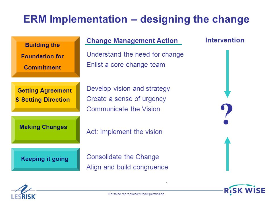 ERM Implementation – designing the change