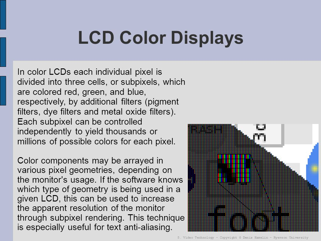 LCD Color Displays
