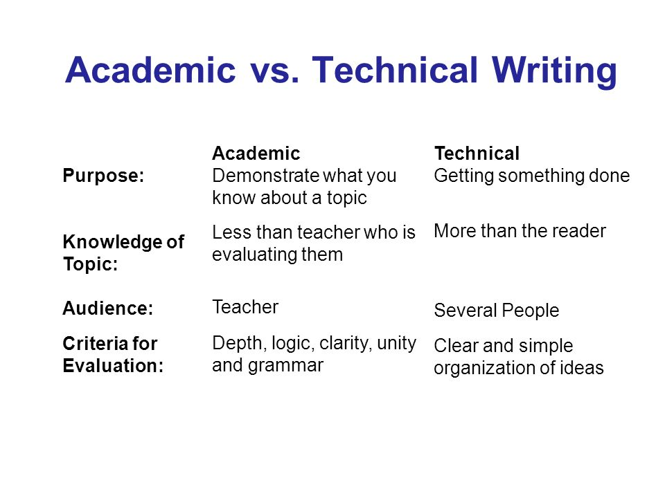 Academic vs. Technical Writing