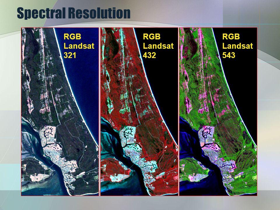 Spectral Resolution RGB Landsat 321 RGB Landsat 432 RGB Landsat 543