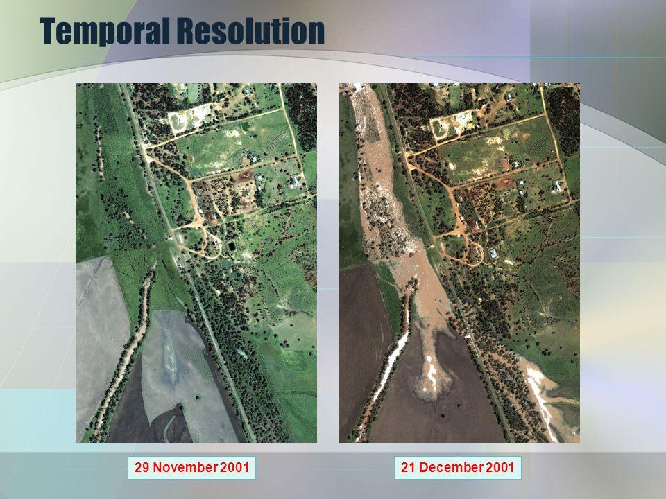 Temporal Resolution 29 November 2001 21 December 2001