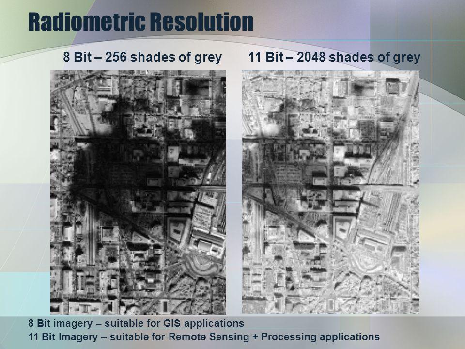 Radiometric Resolution