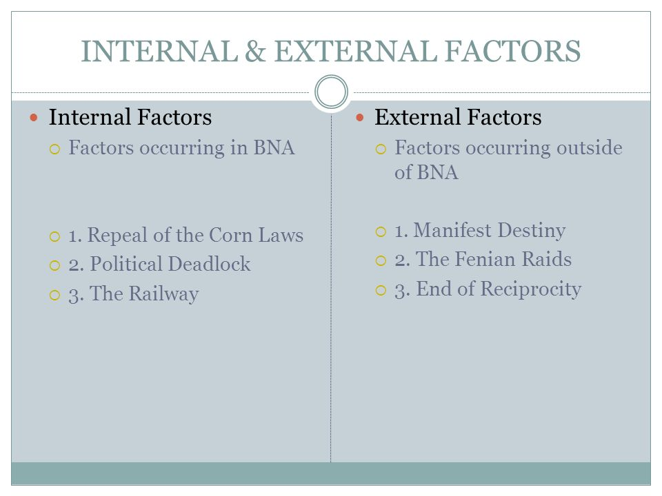INTERNAL & EXTERNAL FACTORS