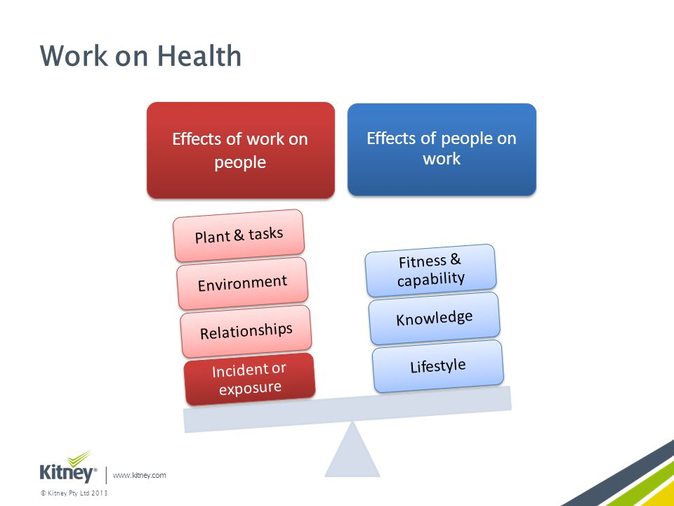 Work on Health Effects of work on people Effects of people on work
