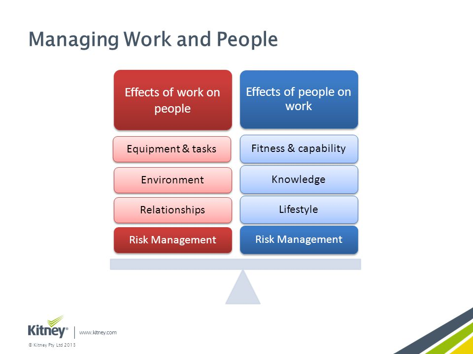 Managing Work and People