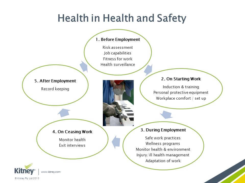 Health in Health and Safety