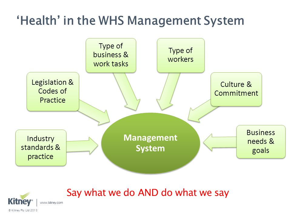 'Health' in the WHS Management System
