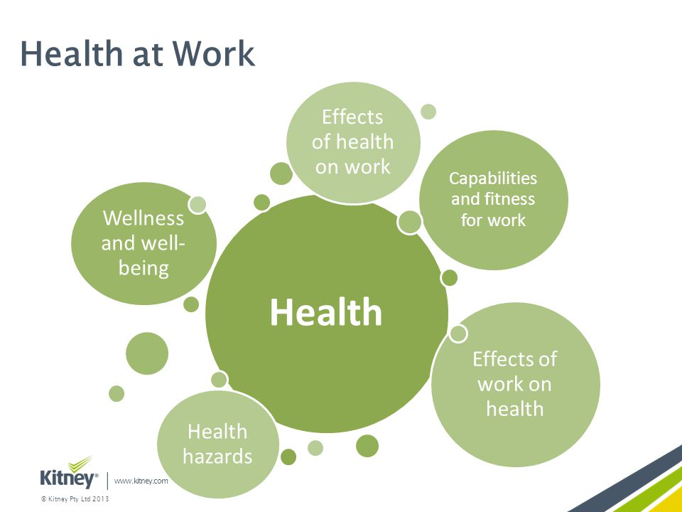 Health Health at Work Effects of health on work