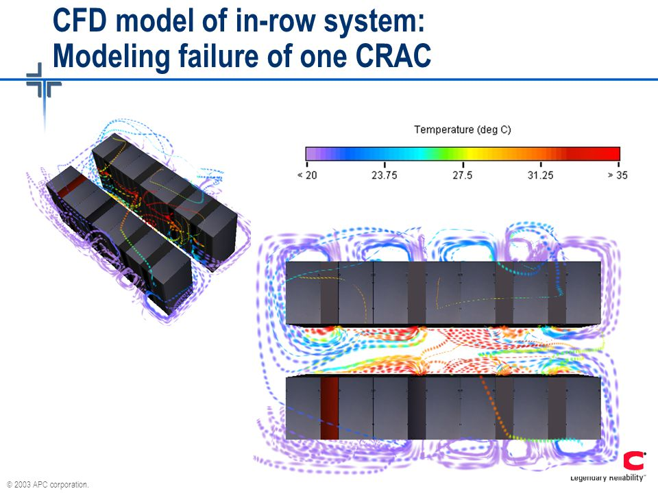 CFD model of in-row system: