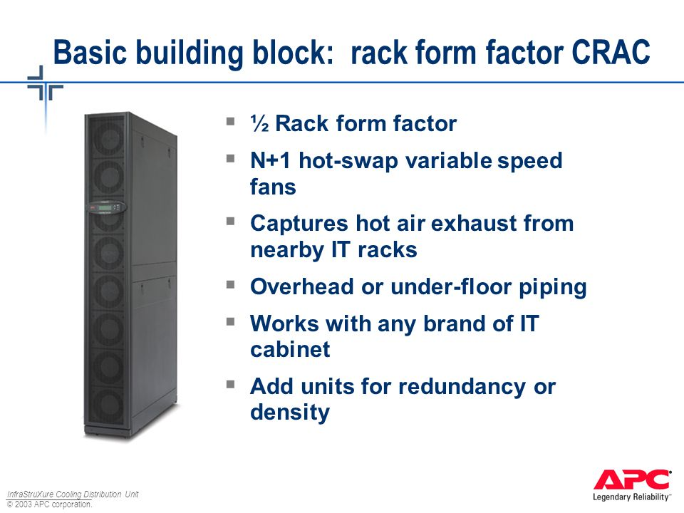 Basic building block: rack form factor CRAC