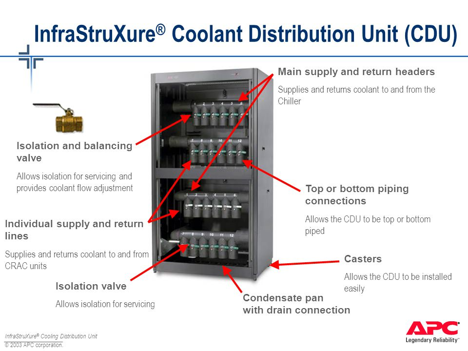 InfraStruXure® Coolant Distribution Unit (CDU)