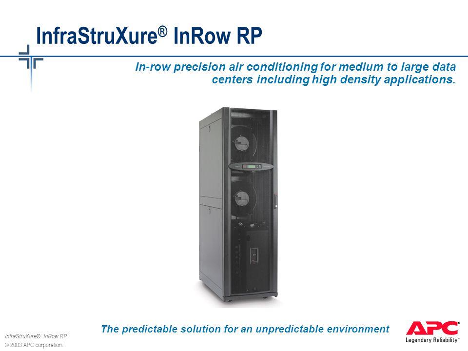 InfraStruXure® InRow RP