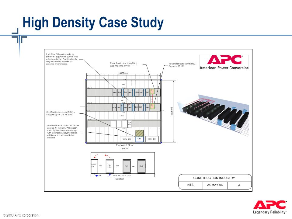 High+Density+Case+Study improving cooling efficiency in tomorrow's data centre ppt video  at alyssarenee.co
