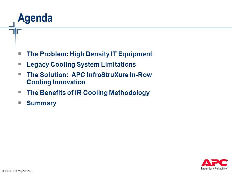 Agenda The Problem: High Density IT Equipment