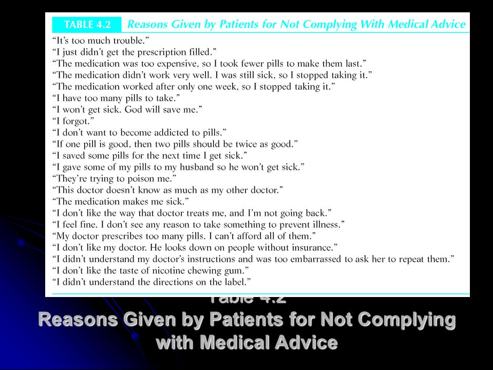 Table 4.2 Reasons Given by Patients for Not Complying with Medical Advice