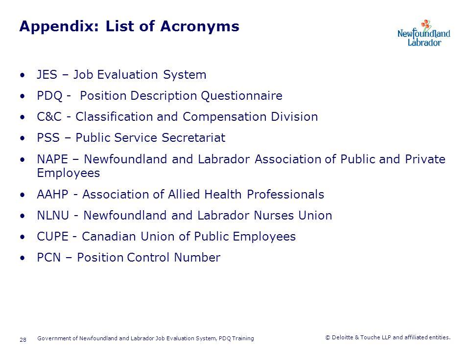 Appendix: Definitions
