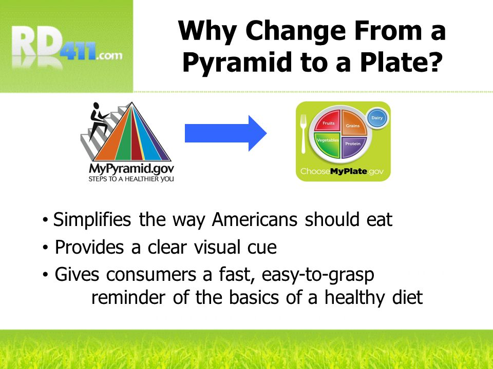 Why Change From a Pyramid to a Plate