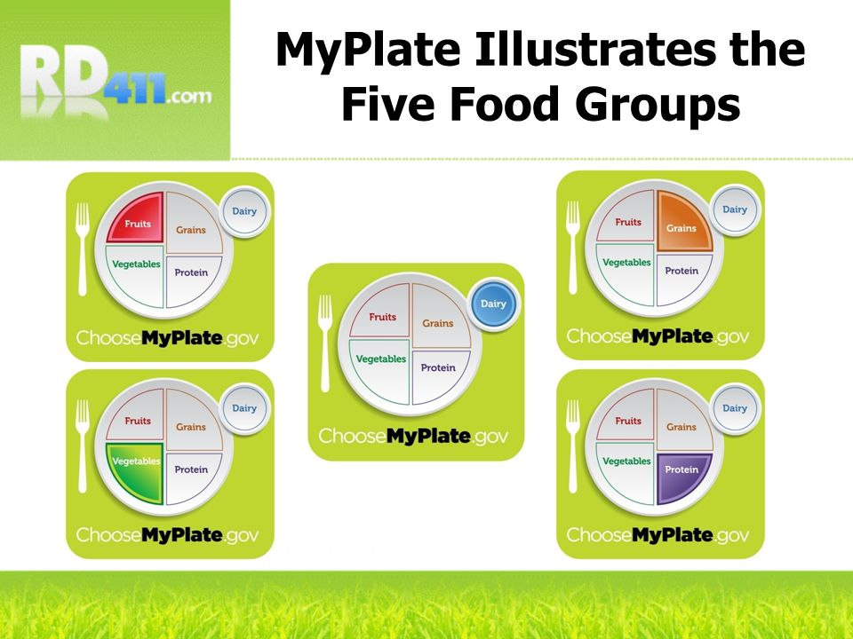 MyPlate Illustrates the Five Food Groups