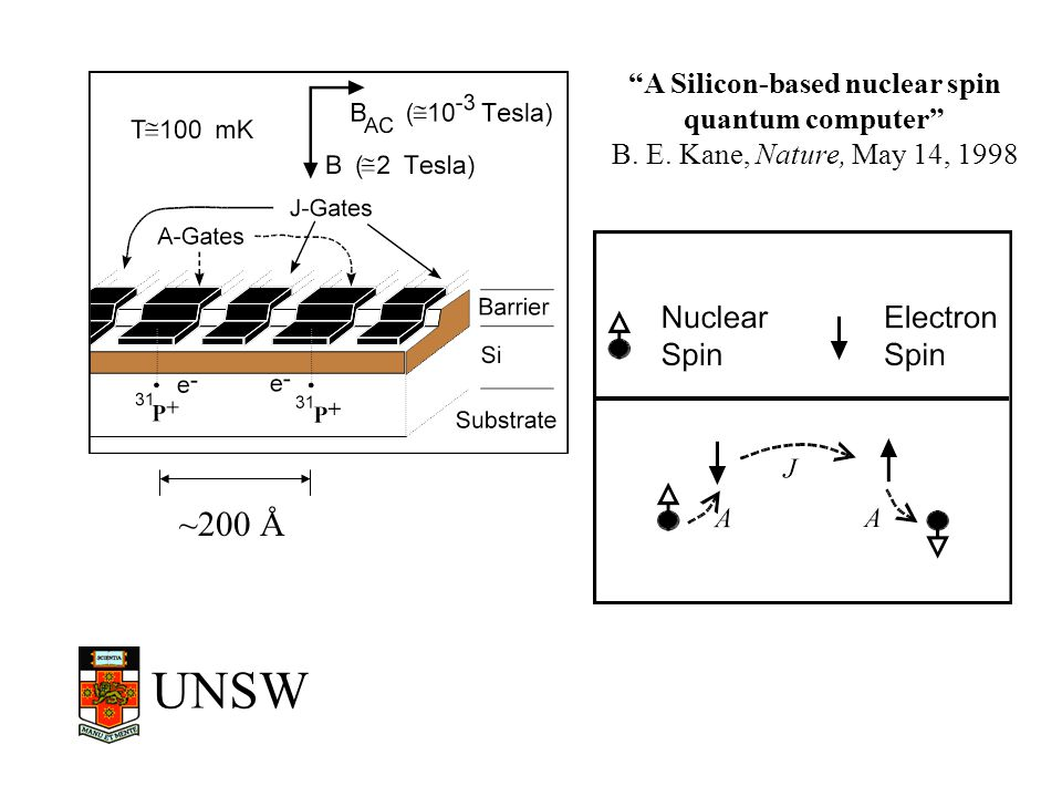 A Silicon-based nuclear spin