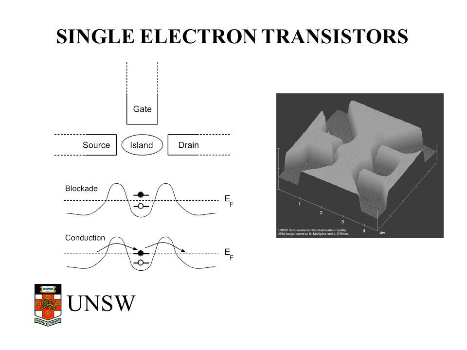 SINGLE ELECTRON TRANSISTORS