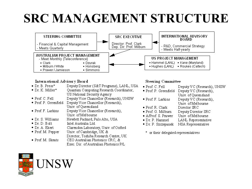 SRC MANAGEMENT STRUCTURE