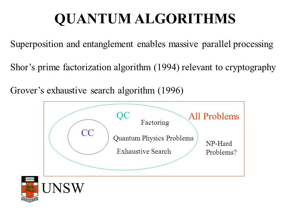 QUANTUM ALGORITHMS Superposition and entanglement enables massive parallel processing.