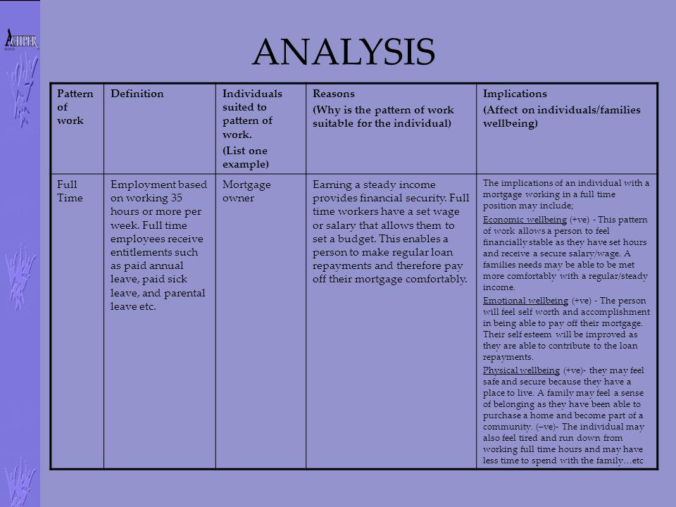 ANALYSIS Pattern of work Definition