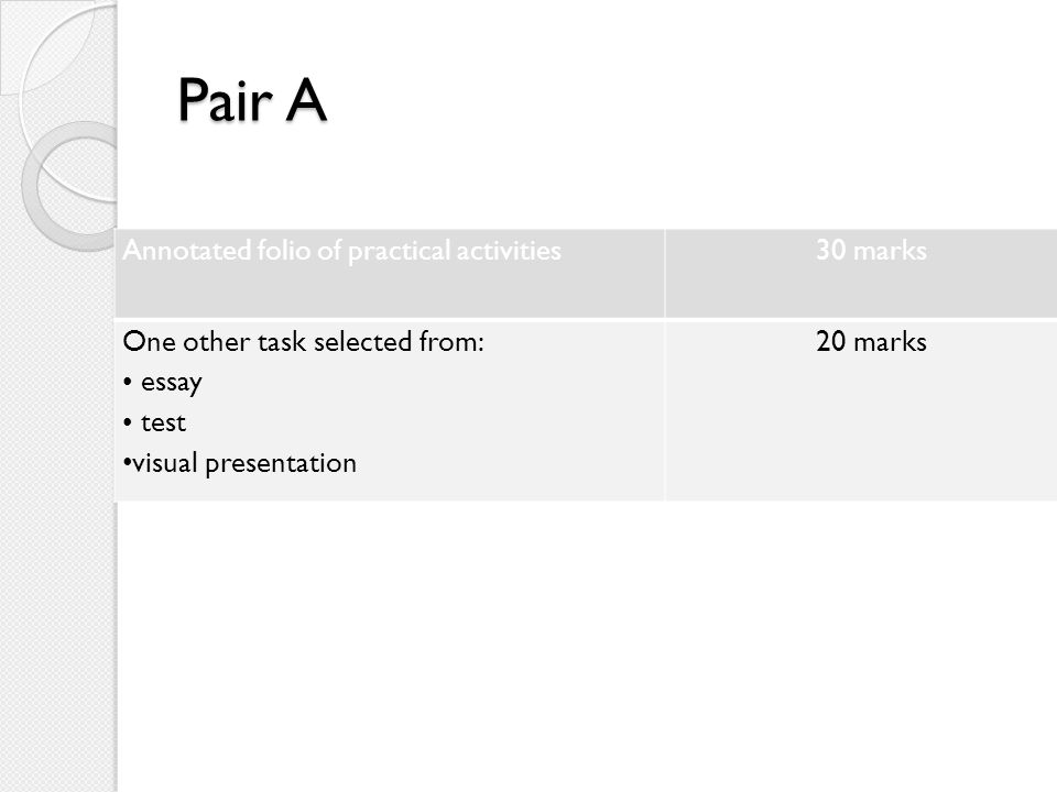 Pair A Annotated folio of practical activities 30 marks