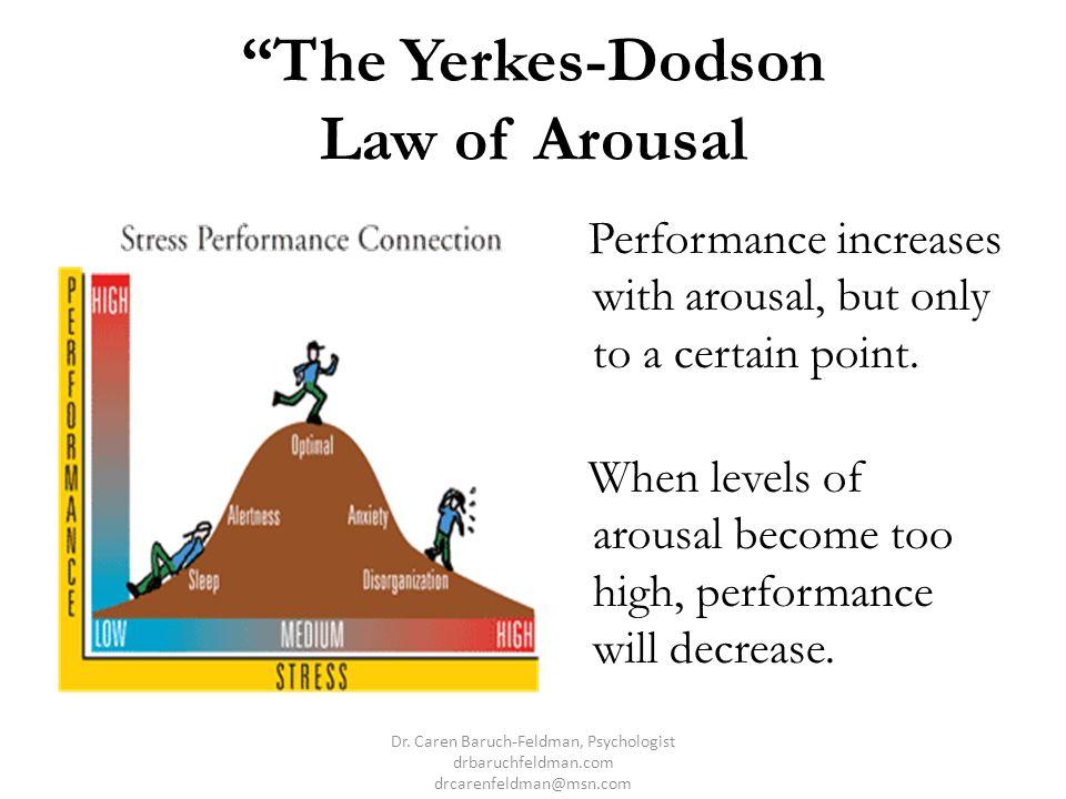 The Yerkes-Dodson Law of Arousal