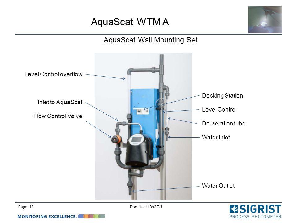 AquaScat Wall Mounting Set