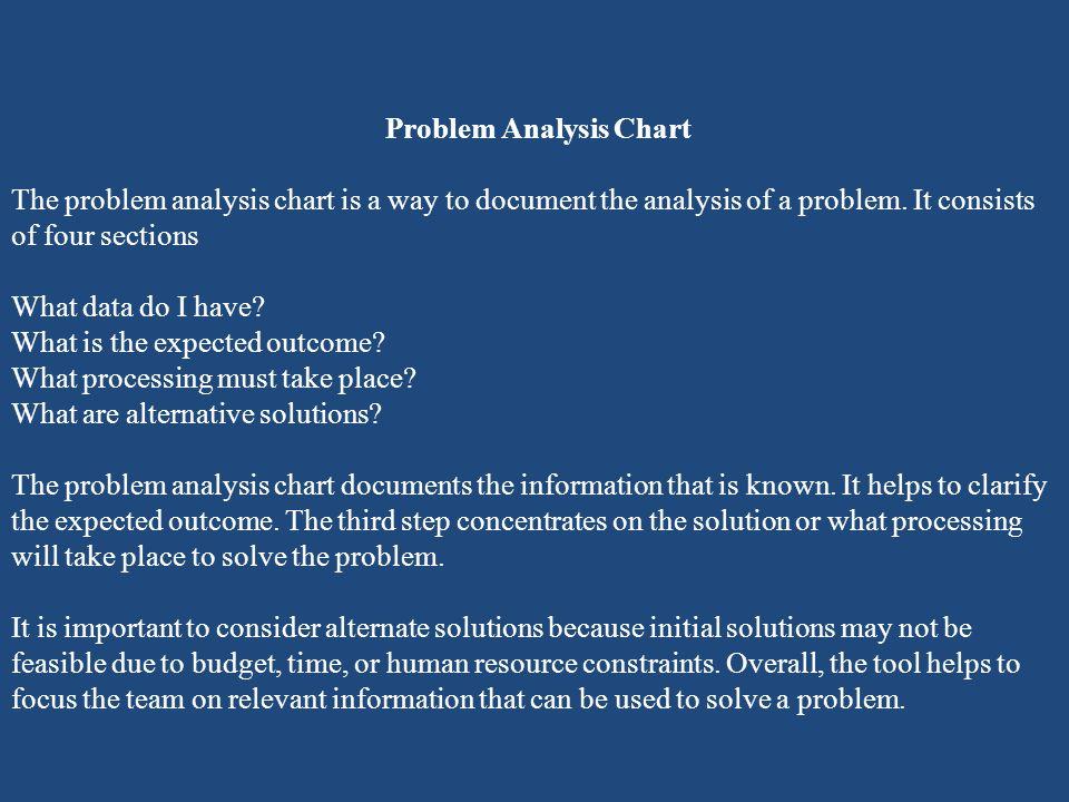 Problem Analysis Chart