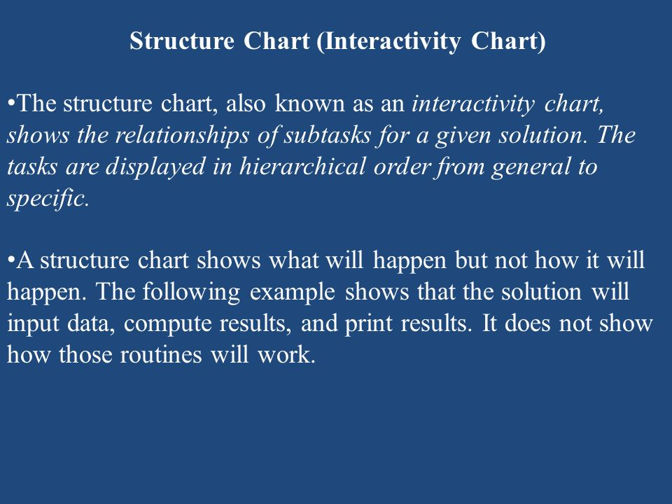 Structure Chart (Interactivity Chart)